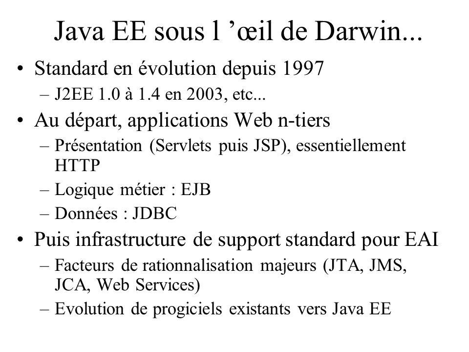 Java EE sous l œil de Darwin... Standard en évolution depuis 1997 –J2EE 1.0 à 1.4 en 2003, etc... Au départ, applications Web n-tiers –Présentation (S