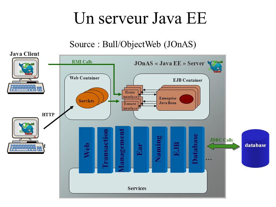 Conteneur Web Servlets Code java exécuté sur le serveur Equivalent du CGI Génération de contenu Web dynamique JSP: Java Server Pages Mélange de HTML/XML et de code java Librairies d extension (« taglibs ») Précompilation en servlet