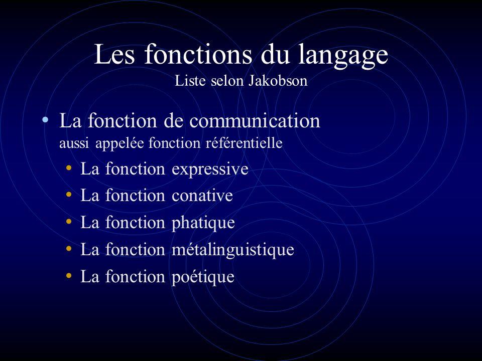 Les fonctions du langage Liste selon Jakobson La fonction de communication aussi appelée fonction référentielle La fonction expressive La fonction conative La fonction phatique La fonction métalinguistique La fonction poétique