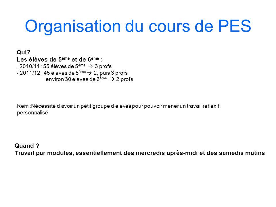 Organisation du cours de PES Qui.