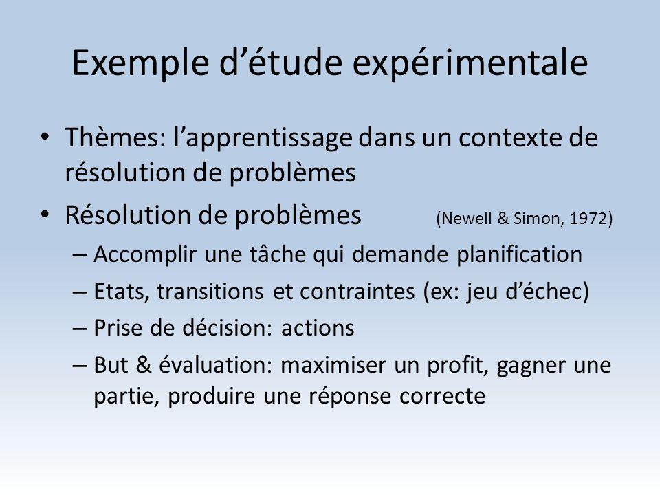 Exemple détude expérimentale Thèmes: lapprentissage dans un contexte de résolution de problèmes Résolution de problèmes (Newell & Simon, 1972) – Accom