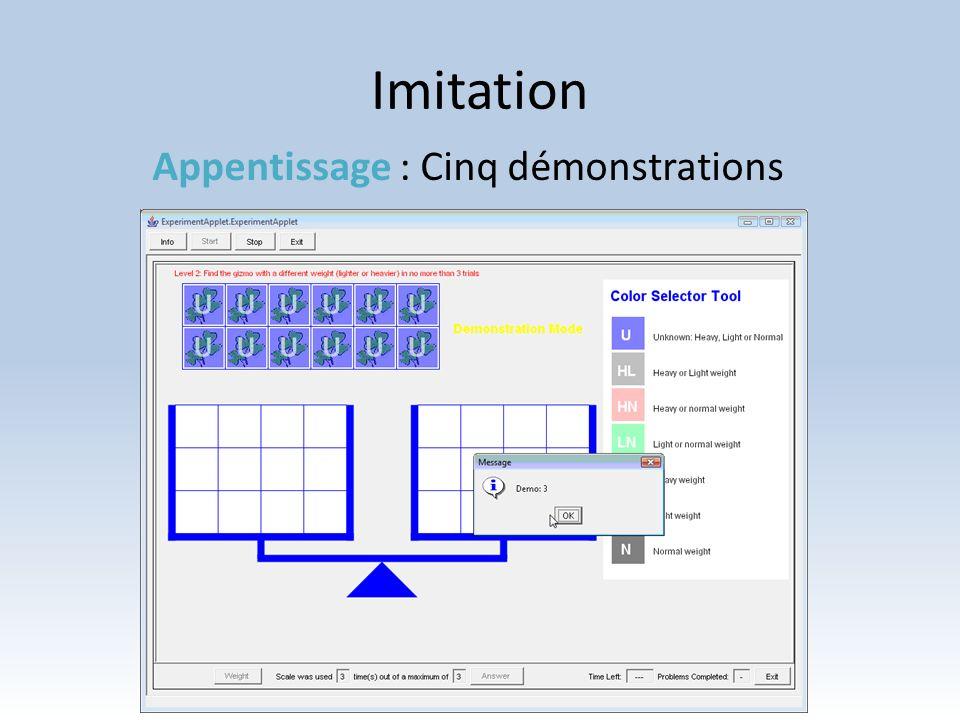 Imitation Appentissage : Cinq démonstrations