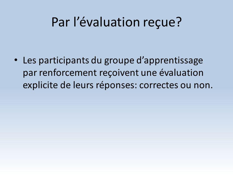 Par lévaluation reçue? Les participants du groupe dapprentissage par renforcement reçoivent une évaluation explicite de leurs réponses: correctes ou n