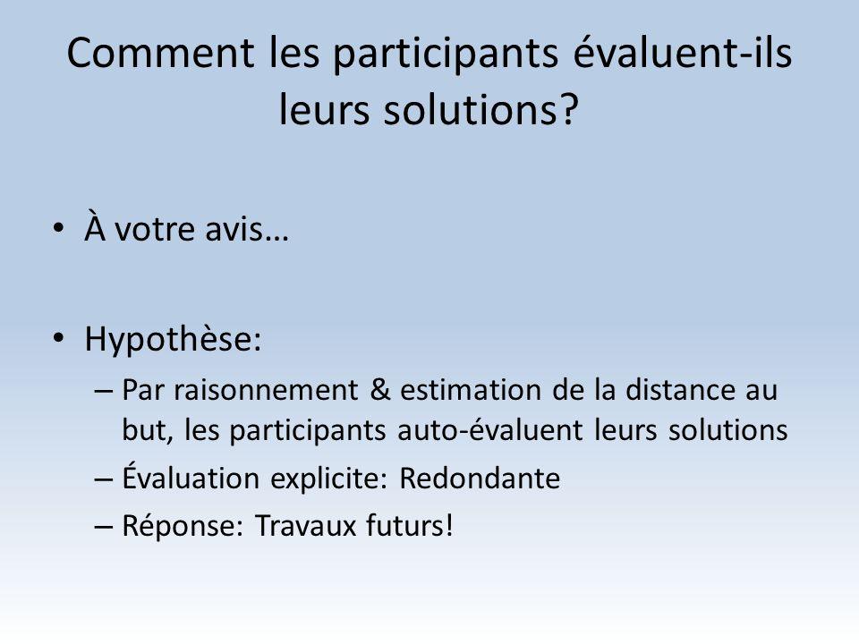 Comment les participants évaluent-ils leurs solutions? À votre avis… Hypothèse: – Par raisonnement & estimation de la distance au but, les participant