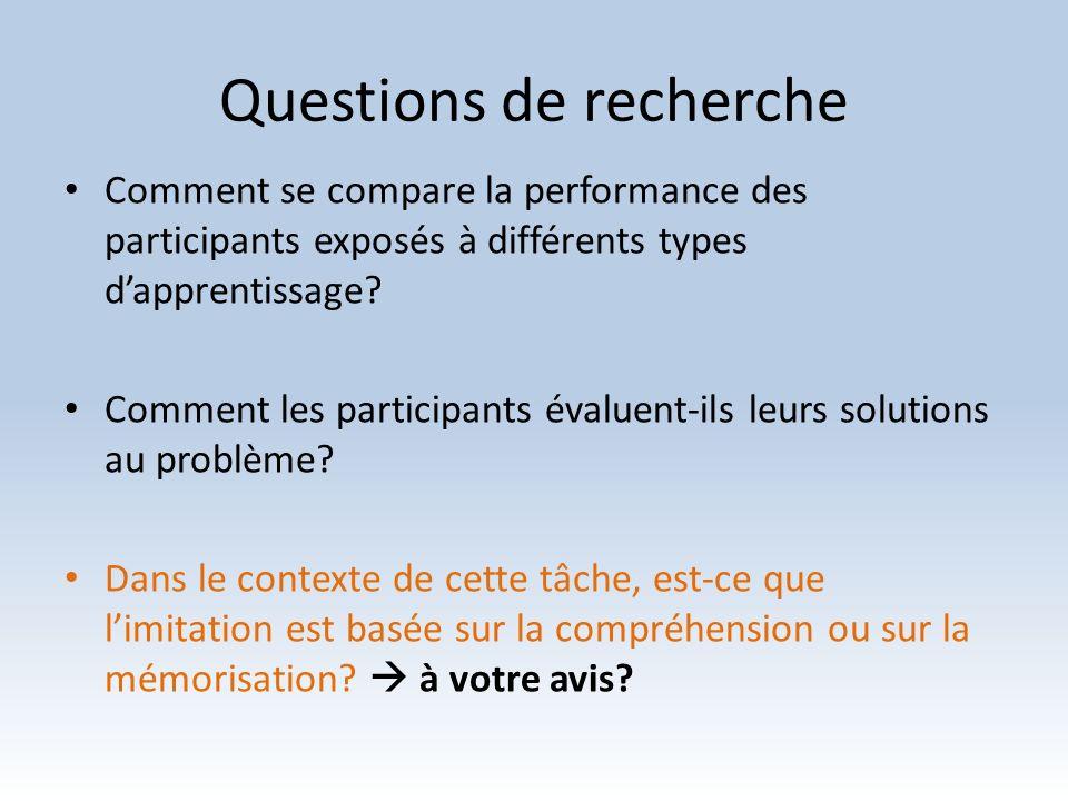 Questions de recherche Comment se compare la performance des participants exposés à différents types dapprentissage? Comment les participants évaluent