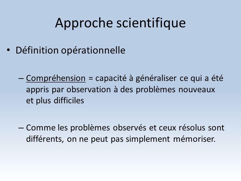 Approche scientifique Définition opérationnelle – Compréhension = capacité à généraliser ce qui a été appris par observation à des problèmes nouveaux