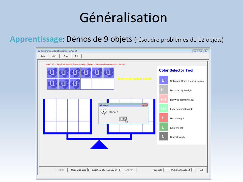 Généralisation Apprentissage: Démos de 9 objets (résoudre problèmes de 12 objets)