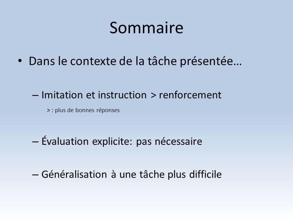 Sommaire Dans le contexte de la tâche présentée… – Imitation et instruction > renforcement > : plus de bonnes réponses – Évaluation explicite: pas néc