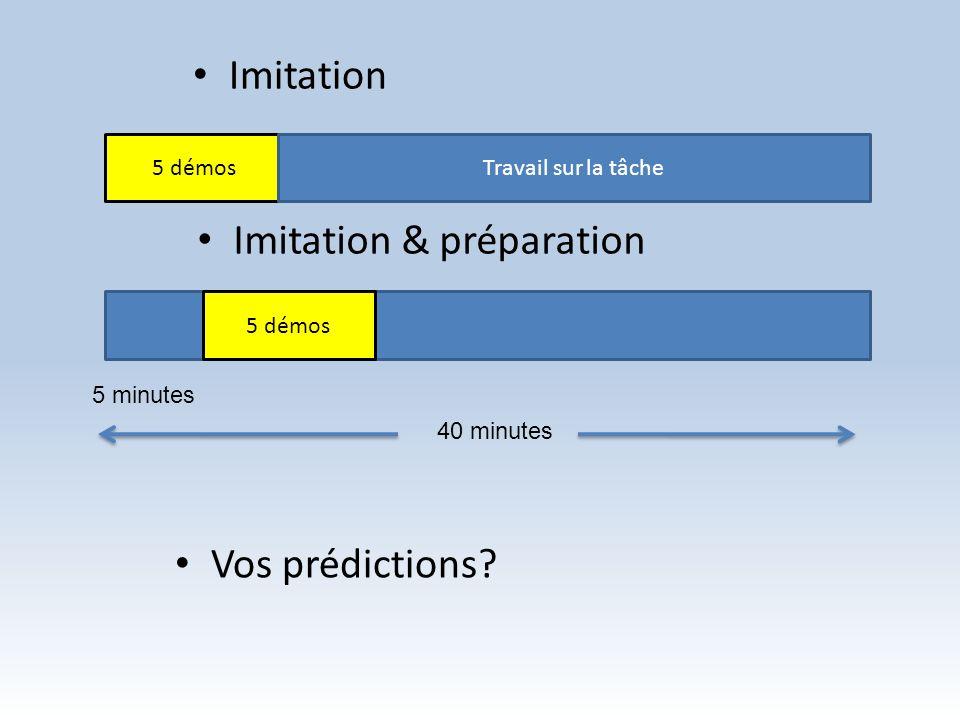 Imitation 5 démos Travail sur la tâche 40 minutes Imitation & préparation Vos prédictions? 5 minutes