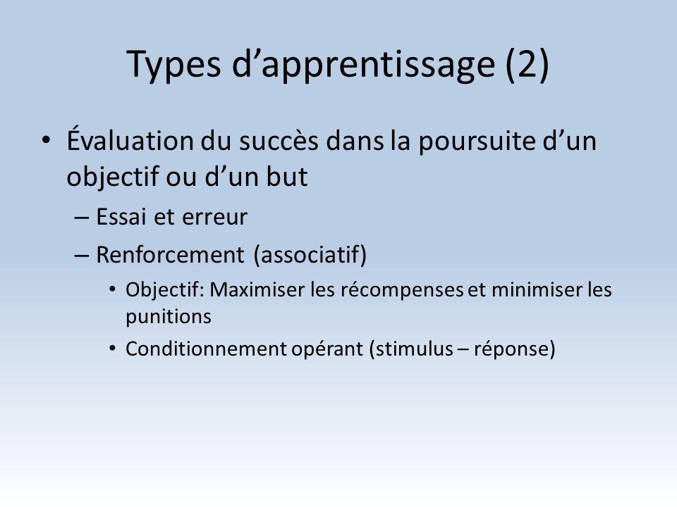 Types dapprentissage (2) Évaluation du succès dans la poursuite dun objectif ou dun but – Essai et erreur – Renforcement (associatif) Objectif: Maximi