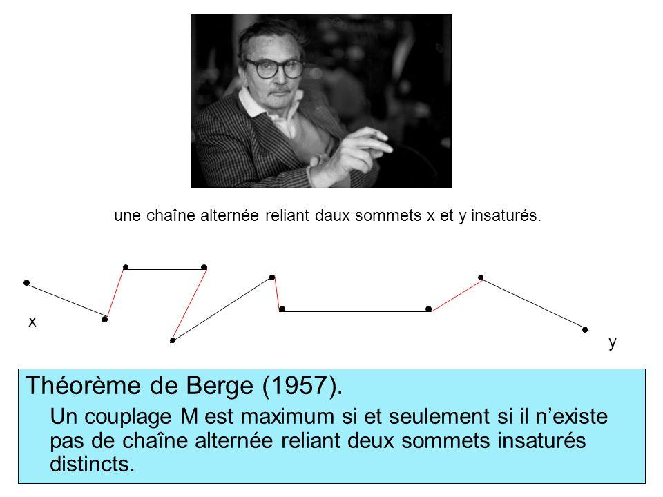 Théorème de Berge (1957). Un couplage M est maximum si et seulement si il nexiste pas de chaîne alternée reliant deux sommets insaturés distincts. une