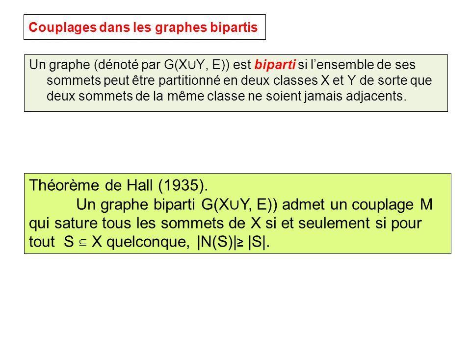 Couplages dans les graphes bipartis Un graphe (dénoté par G(X Y, E)) est biparti si lensemble de ses sommets peut être partitionné en deux classes X e
