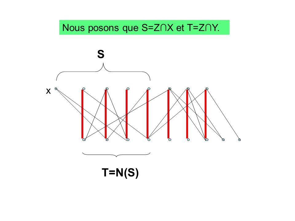 Nous posons que S=ZX et T=ZY. x S T=N(S)
