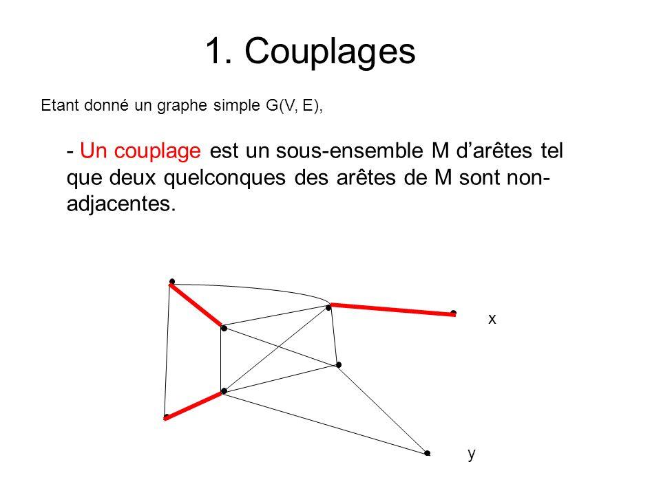 - Un couplage est un sous-ensemble M darêtes tel que deux quelconques des arêtes de M sont non- adjacentes. 1. Couplages x y Etant donné un graphe sim