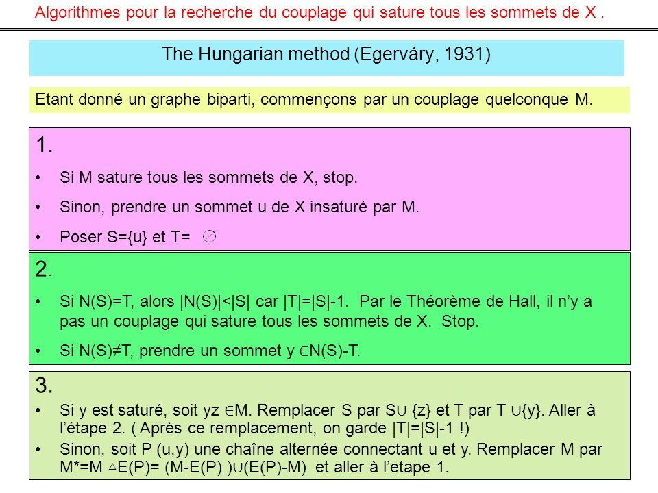 Algorithmes pour la recherche du couplage qui sature tous les sommets de X. The Hungarian method (Egerváry, 1931) Etant donné un graphe biparti, comme