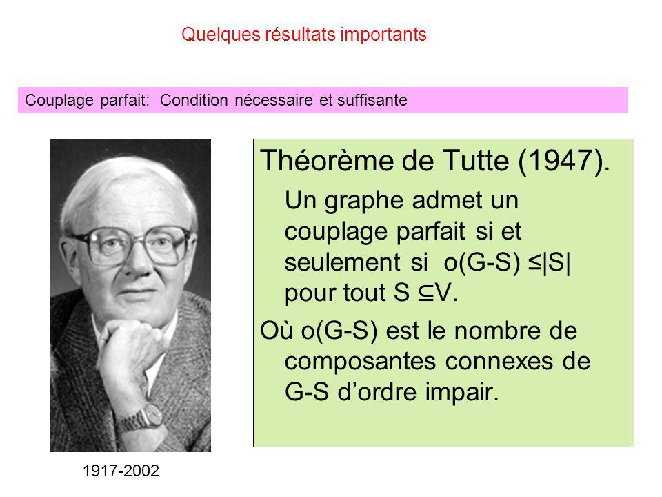Quelques résultats importants Théorème de Tutte (1947). Un graphe admet un couplage parfait si et seulement si o(G-S) |S| pour tout S V. Où o(G-S) est