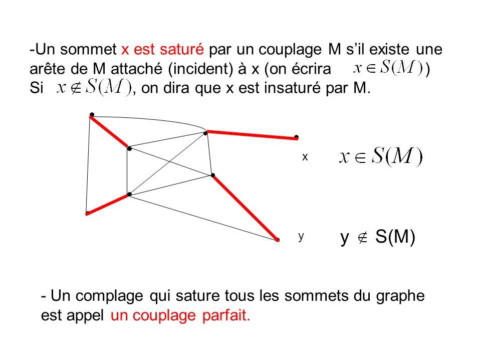 - Un complage qui sature tous les sommets du graphe est appel un couplage parfait. x y -Un sommet x est saturé par un couplage M sil existe une arête
