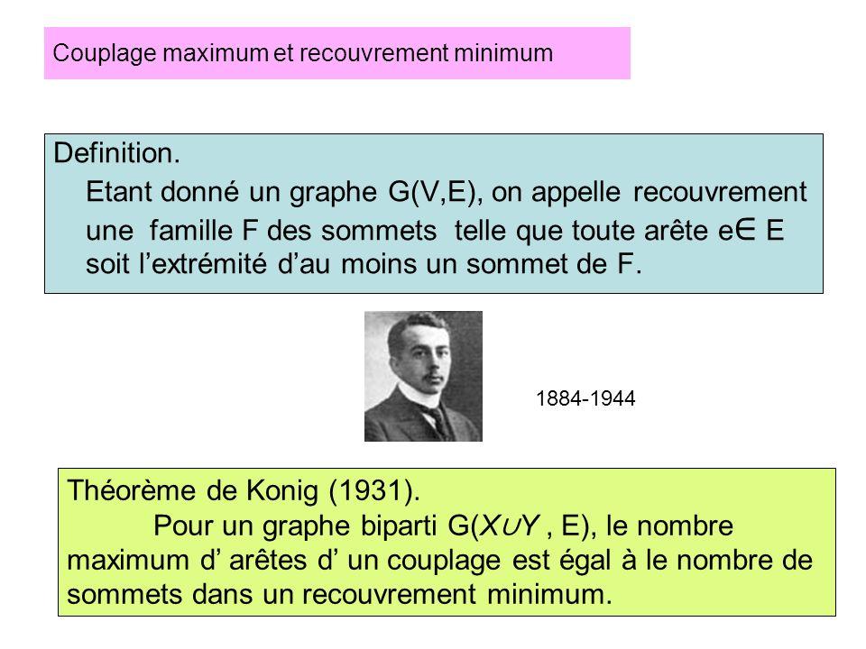 Couplage maximum et recouvrement minimum Definition. Etant donné un graphe G(V,E), on appelle recouvrement une famille F des sommets telle que toute a