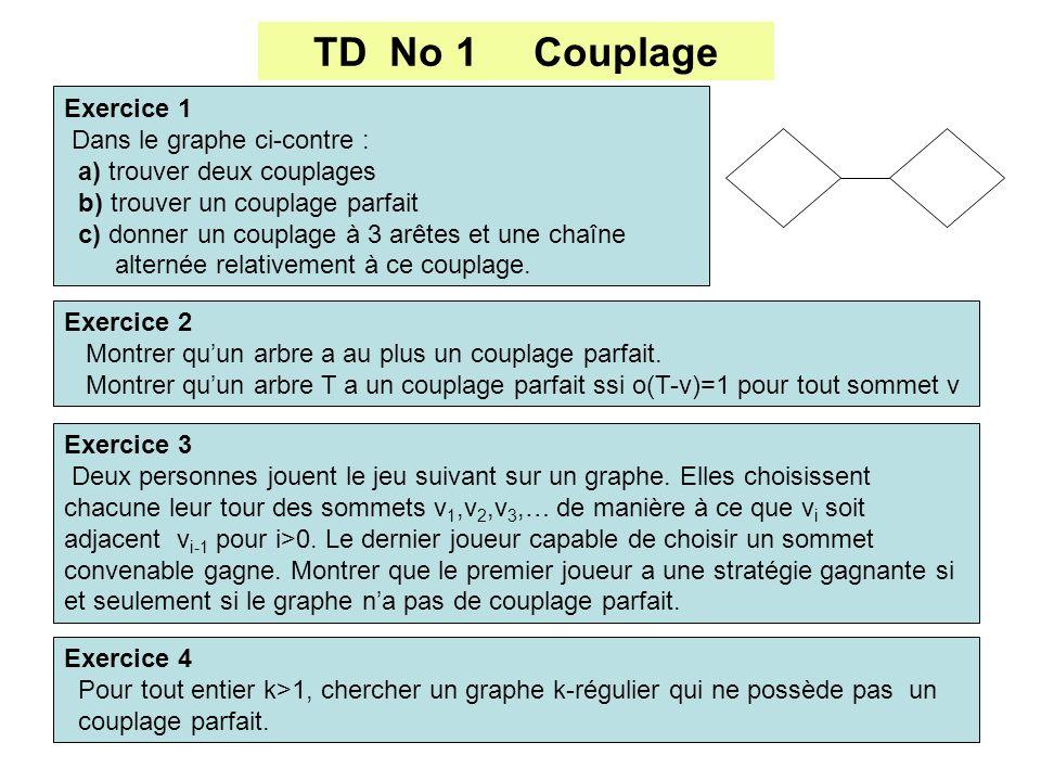 TD No 1 Couplage Exercice 2 Montrer quun arbre a au plus un couplage parfait. Montrer quun arbre T a un couplage parfait ssi o(T-v)=1 pour tout sommet