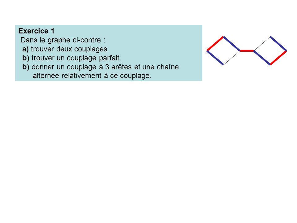 Exercice 1 Dans le graphe ci-contre : a) trouver deux couplages b) trouver un couplage parfait b) donner un couplage à 3 arêtes et une chaîne alternée