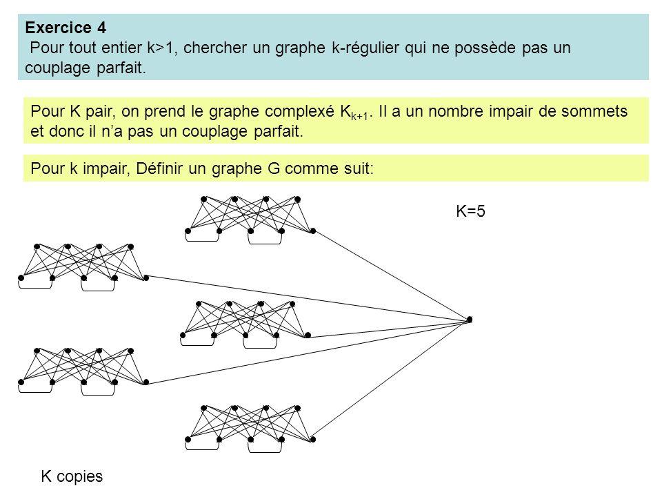 Exercice 4 Pour tout entier k>1, chercher un graphe k-régulier qui ne possède pas un couplage parfait. Pour K pair, on prend le graphe complexé K k+1.