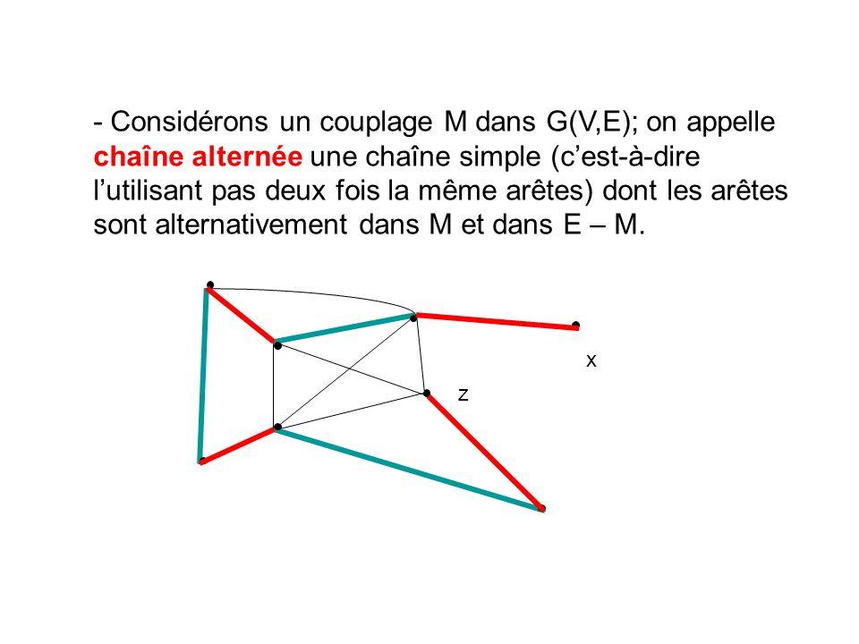 - Considérons un couplage M dans G(V,E); on appelle chaîne alternée une chaîne simple (cest-à-dire lutilisant pas deux fois la même arêtes) dont les a