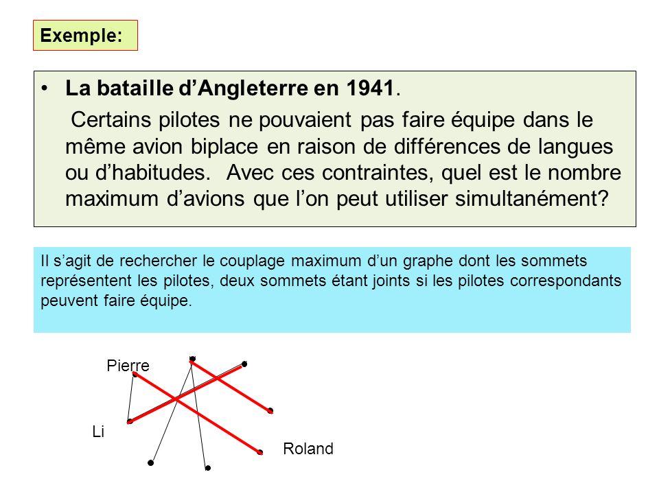 Exemple: La bataille dAngleterre en 1941. Certains pilotes ne pouvaient pas faire équipe dans le même avion biplace en raison de différences de langue