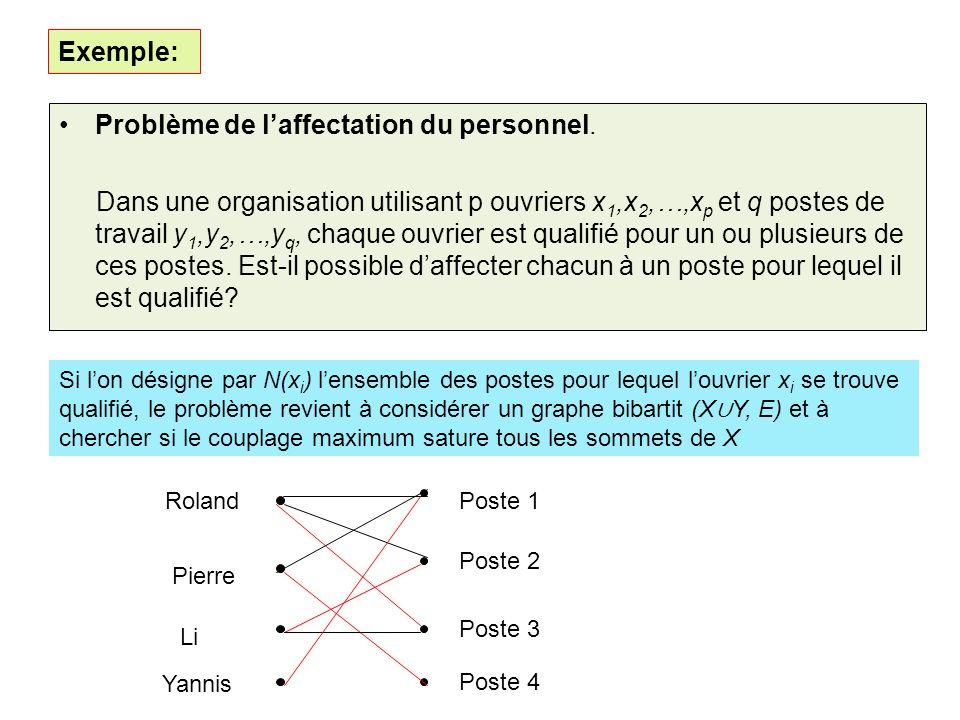 Exemples: Problème de laffectation du personnel. Dans une organisation utilisant p ouvriers x 1,x 2,…,x p et q postes de travail y 1,y 2,…,y q, chaque
