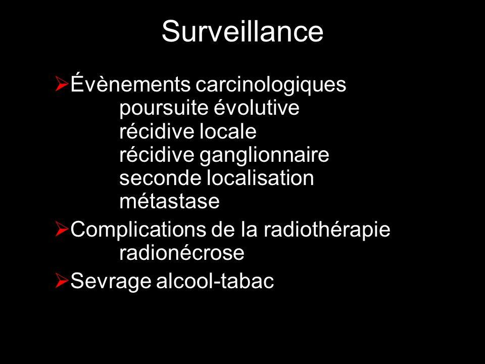 Surveillance Évènements carcinologiques poursuite évolutive récidive locale récidive ganglionnaire seconde localisation métastase Complications de la radiothérapie radionécrose Sevrage alcool-tabac