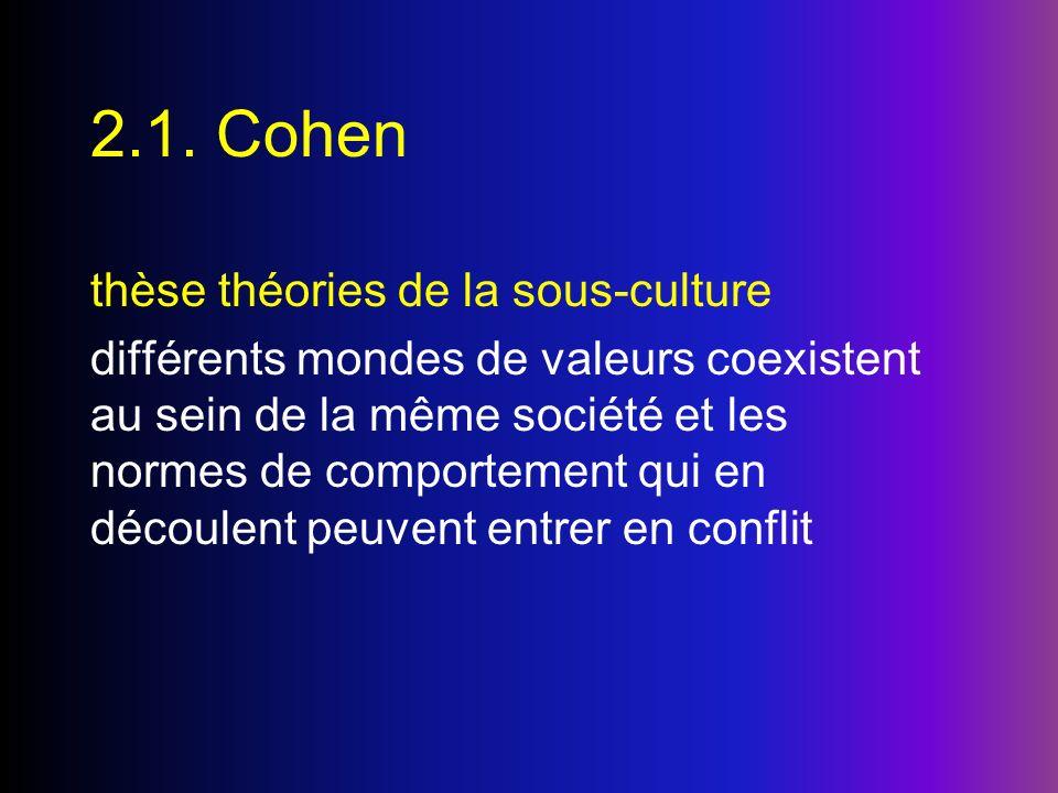 2.1. Cohen thèse théories de la sous-culture différents mondes de valeurs coexistent au sein de la même société et les normes de comportement qui en d