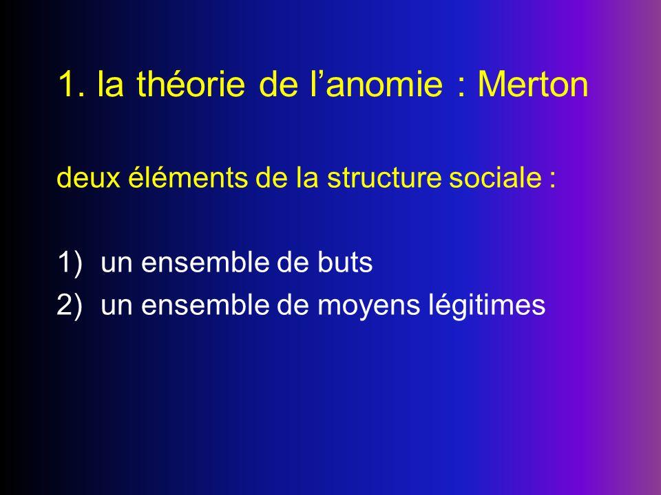 1. la théorie de lanomie : Merton deux éléments de la structure sociale : 1)un ensemble de buts 2)un ensemble de moyens légitimes
