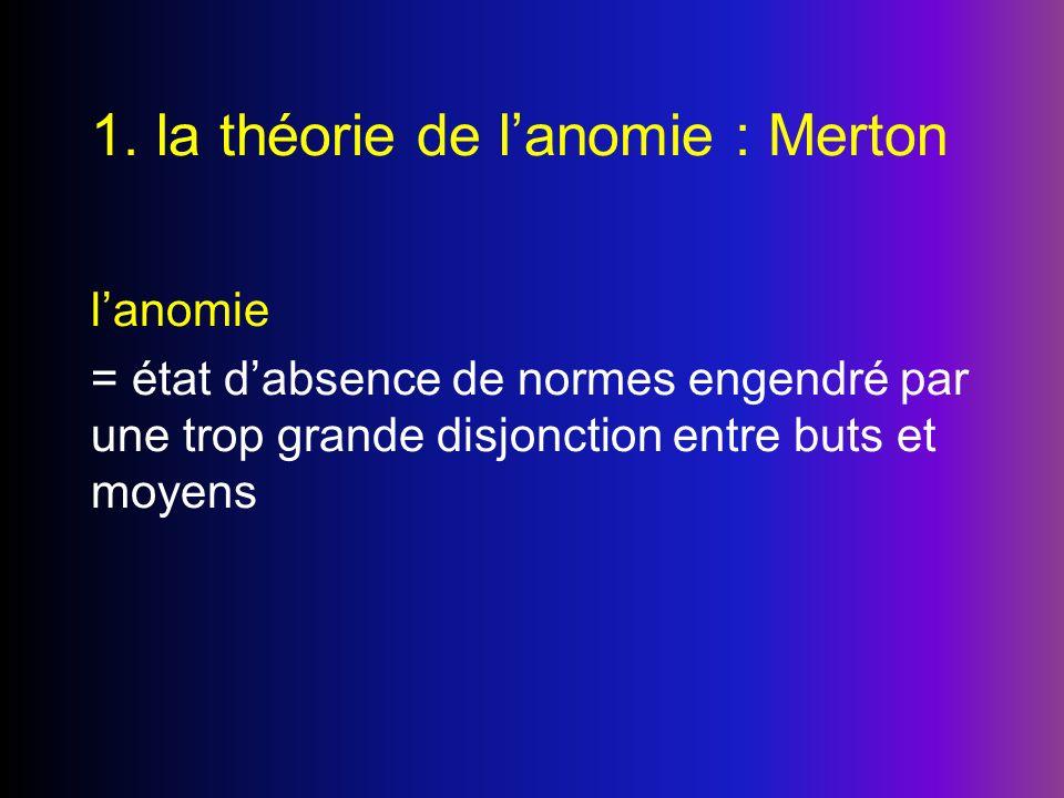 1. la théorie de lanomie : Merton lanomie = état dabsence de normes engendré par une trop grande disjonction entre buts et moyens