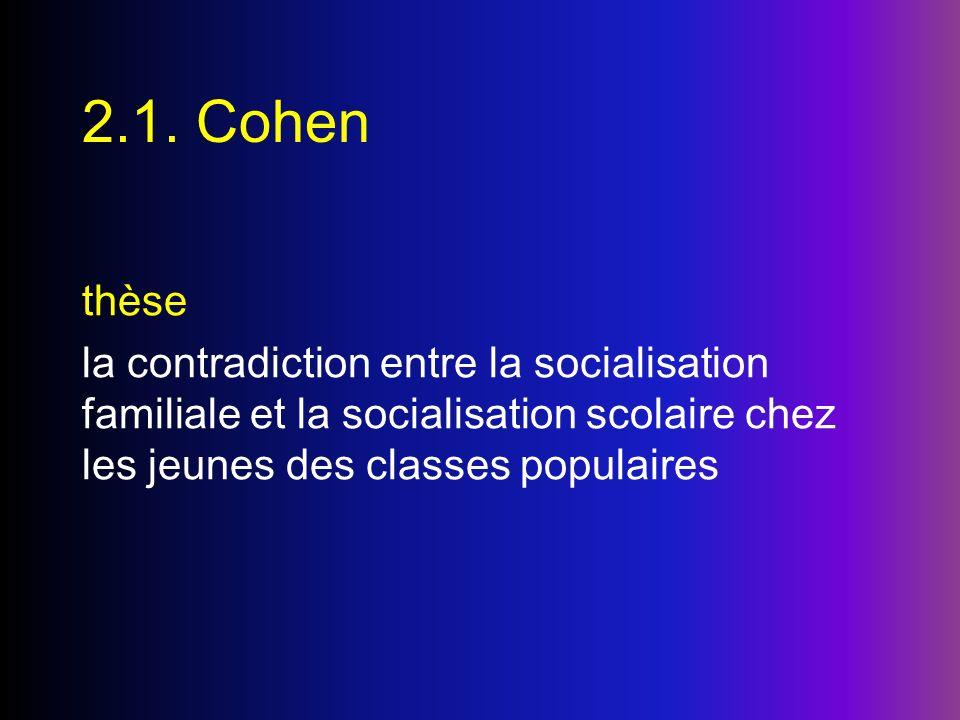 2.1. Cohen thèse la contradiction entre la socialisation familiale et la socialisation scolaire chez les jeunes des classes populaires