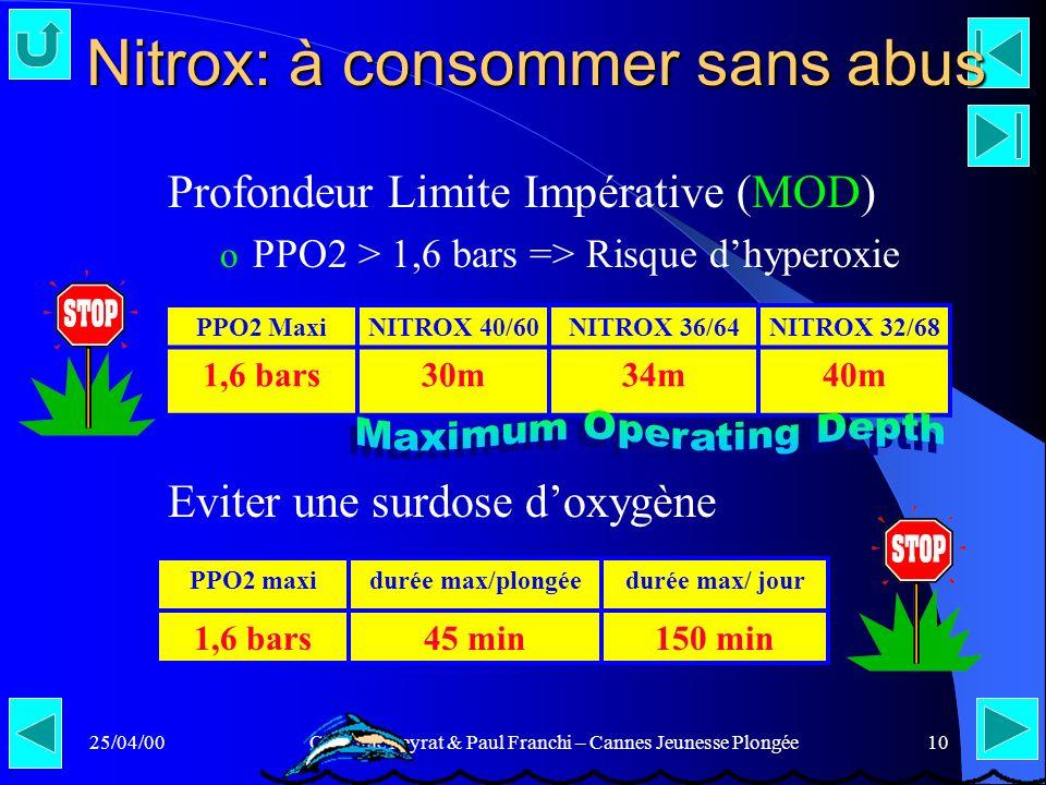 25/04/00Claudine Peyrat & Paul Franchi – Cannes Jeunesse Plongée10 Nitrox: à consommer sans abus Profondeur Limite Impérative (MOD) o PPO2 > 1,6 bars