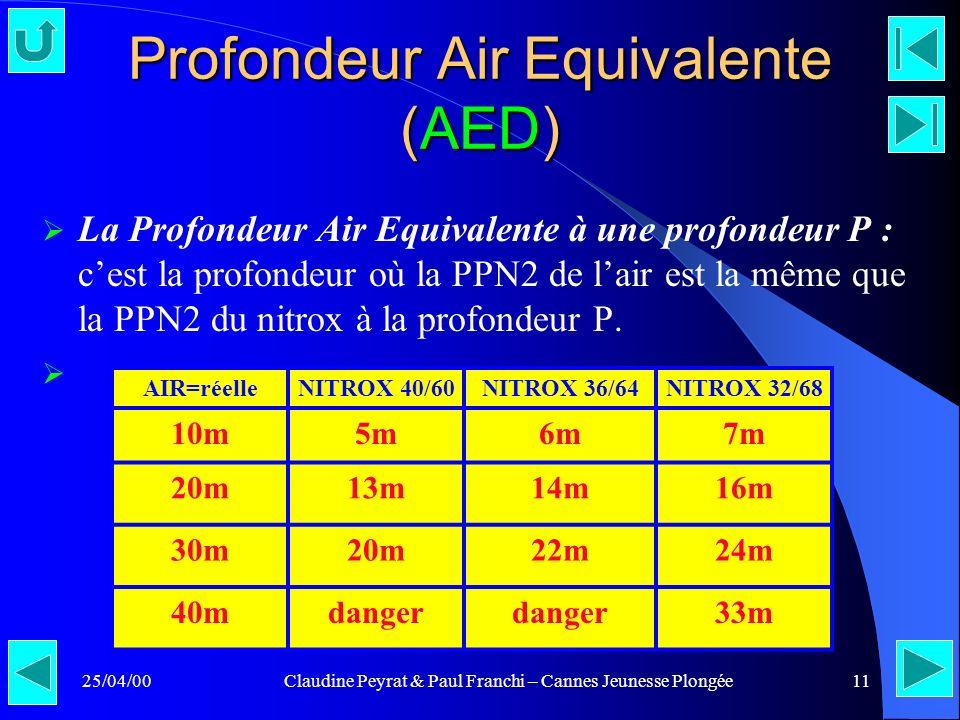 25/04/00Claudine Peyrat & Paul Franchi – Cannes Jeunesse Plongée11 Profondeur Air Equivalente (AED) La Profondeur Air Equivalente à une profondeur P :