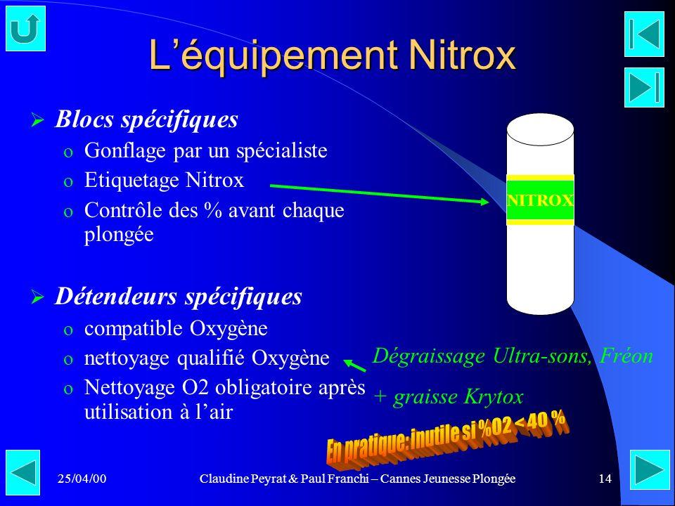 25/04/00Claudine Peyrat & Paul Franchi – Cannes Jeunesse Plongée14 Léquipement Nitrox Blocs spécifiques o Gonflage par un spécialiste o Etiquetage Nit