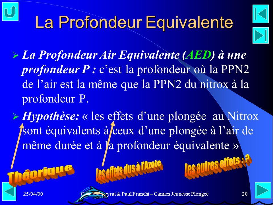25/04/00Claudine Peyrat & Paul Franchi – Cannes Jeunesse Plongée20 La Profondeur Equivalente La Profondeur Air Equivalente (AED) à une profondeur P :