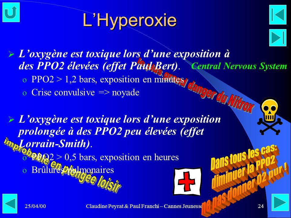 25/04/00Claudine Peyrat & Paul Franchi – Cannes Jeunesse Plongée24 LHyperoxie Loxygène est toxique lors dune exposition à des PPO2 élevées (effet Paul