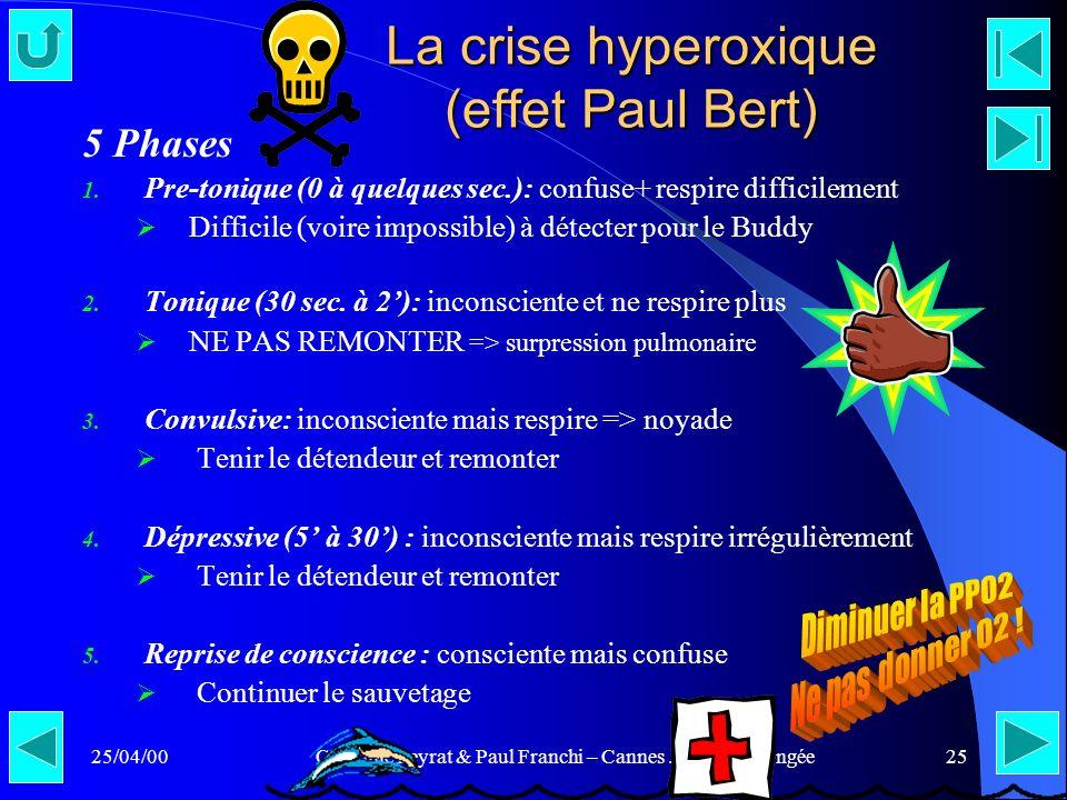 25/04/00Claudine Peyrat & Paul Franchi – Cannes Jeunesse Plongée25 La crise hyperoxique (effet Paul Bert) 5 Phases 1. Pre-tonique (0 à quelques sec.):