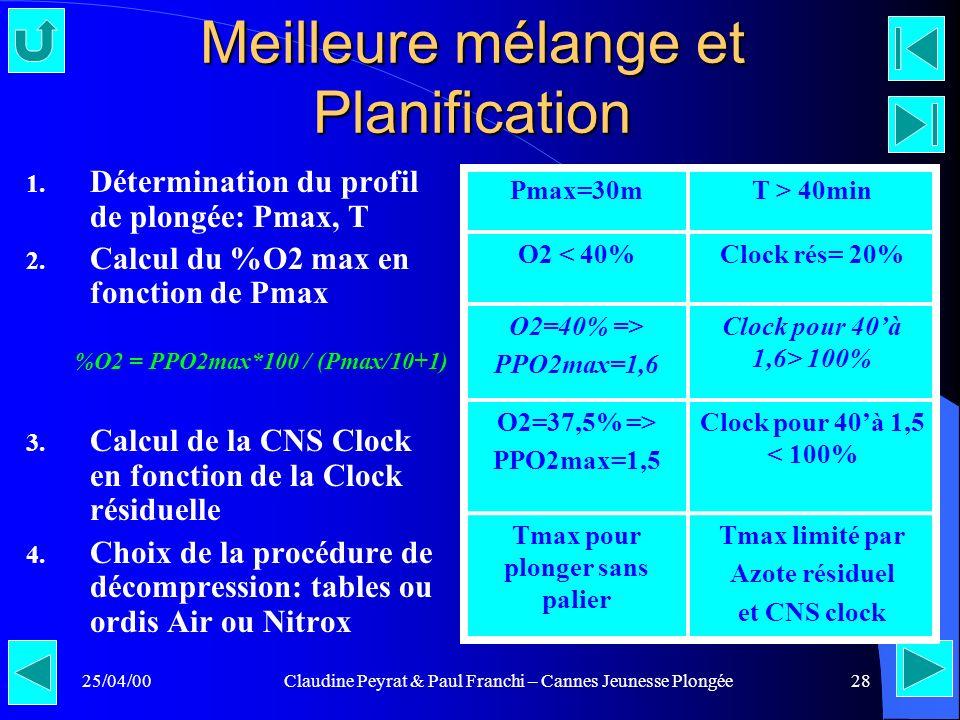 25/04/00Claudine Peyrat & Paul Franchi – Cannes Jeunesse Plongée28 Meilleure mélange et Planification 1. Détermination du profil de plongée: Pmax, T 2