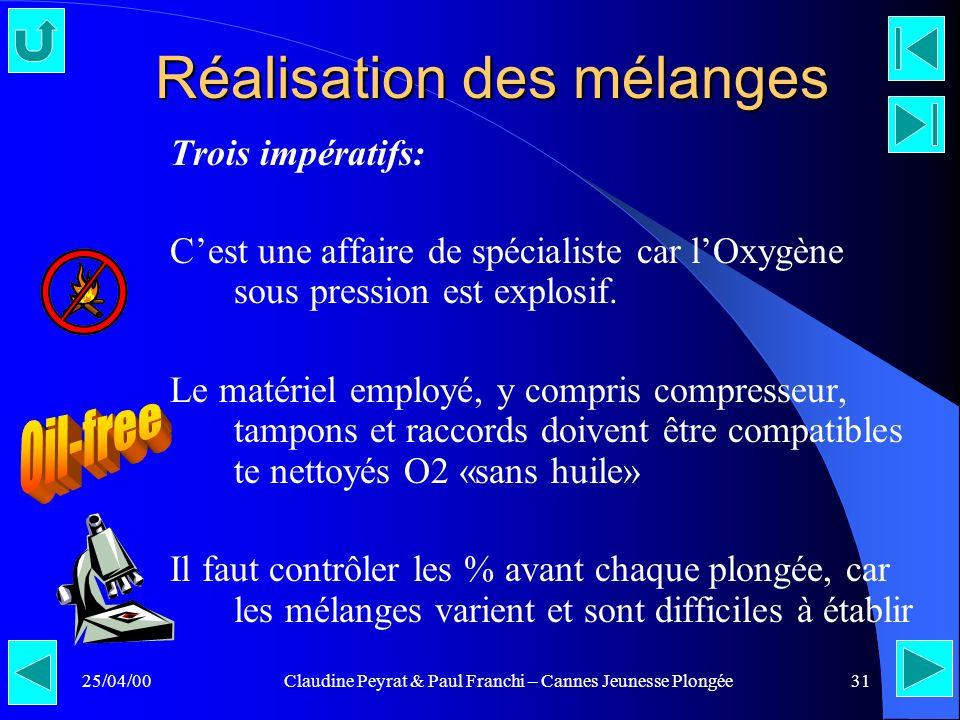 25/04/00Claudine Peyrat & Paul Franchi – Cannes Jeunesse Plongée31 Réalisation des mélanges Trois impératifs: Cest une affaire de spécialiste car lOxy