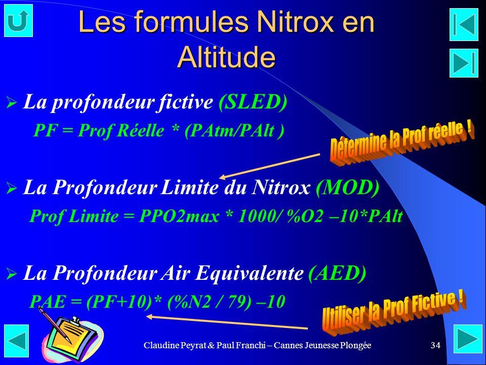 25/04/00Claudine Peyrat & Paul Franchi – Cannes Jeunesse Plongée34 Les formules Nitrox en Altitude La profondeur fictive (SLED) PF = Prof Réelle * (PA