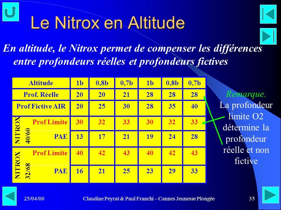 25/04/00Claudine Peyrat & Paul Franchi – Cannes Jeunesse Plongée35 Le Nitrox en Altitude En altitude, le Nitrox permet de compenser les différences en