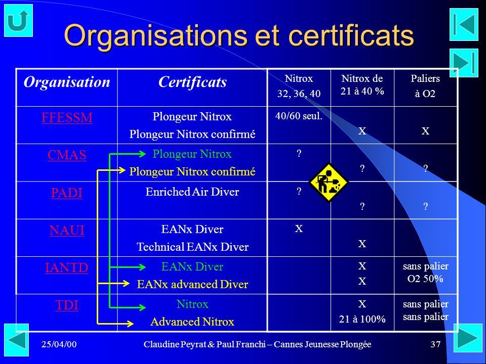 25/04/00Claudine Peyrat & Paul Franchi – Cannes Jeunesse Plongée37 Organisations et certificats OrganisationCertificats FFESSM Plongeur Nitrox Plongeu