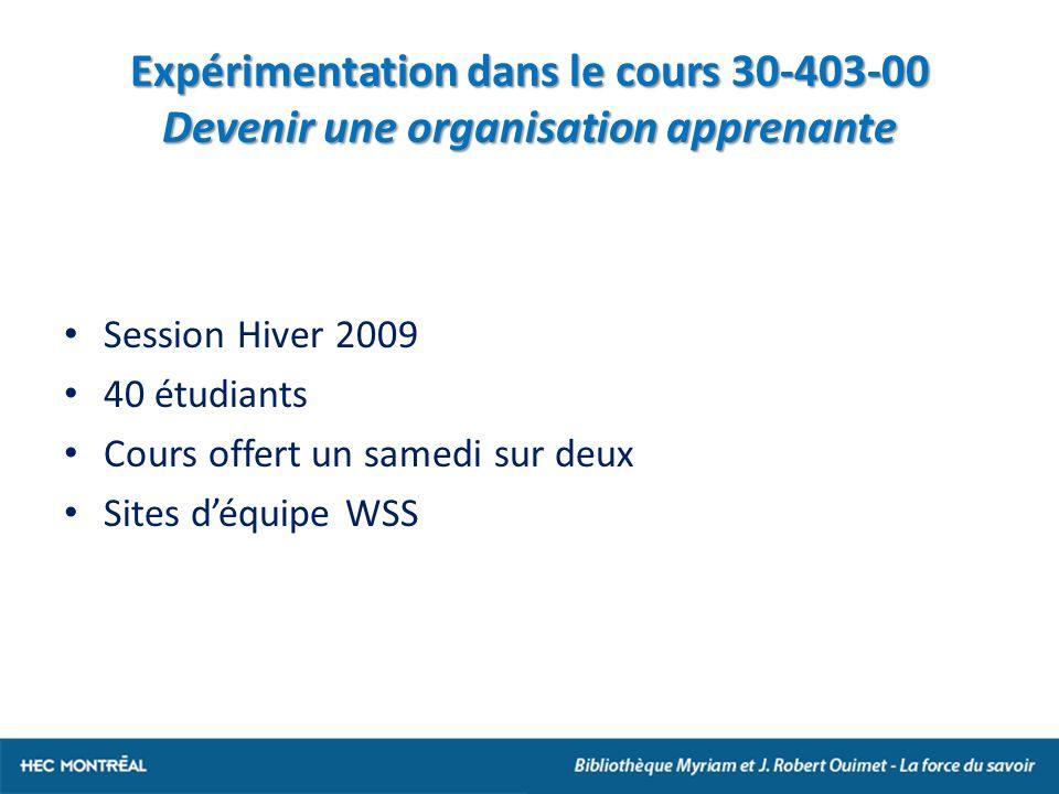 Expérimentation dans le cours 30-403-00 Devenir une organisation apprenante Session Hiver 2009 40 étudiants Cours offert un samedi sur deux Sites déquipe WSS