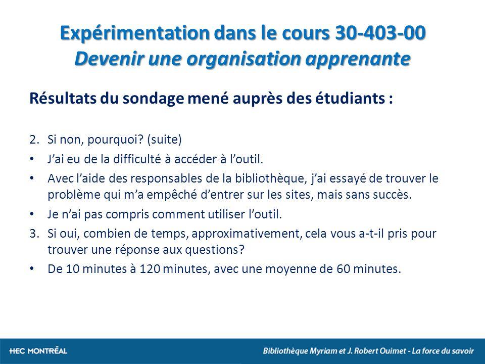 Expérimentation dans le cours 30-403-00 Devenir une organisation apprenante Résultats du sondage mené auprès des étudiants : 4.Avez-vous rencontré des problèmes lors de vos recherches avec loutil.