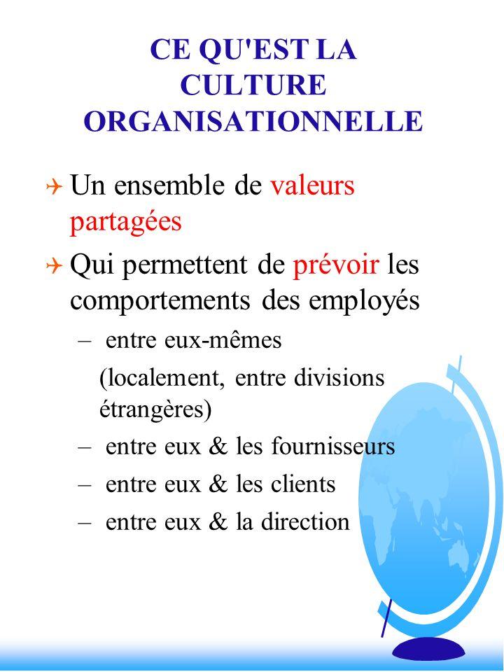 CE QU'EST LA CULTURE ORGANISATIONNELLE Un ensemble de valeurs partagées Qui permettent de prévoir les comportements des employés – entre eux-mêmes (lo
