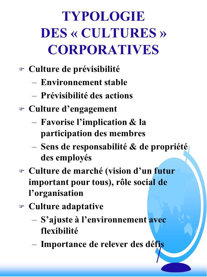 TYPOLOGIE DES « CULTURES » CORPORATIVES F Culture de prévisibilité –Environnement stable –Prévisibilité des actions F Culture dengagement –Favorise li