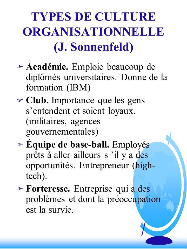 TYPES DE CULTURE ORGANISATIONNELLE (J. Sonnenfeld) F Académie. Emploie beaucoup de diplômés universitaires. Donne de la formation (IBM) F Club. Import