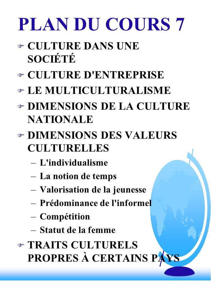 PLAN DU COURS 7 F CULTURE DANS UNE SOCIÉTÉ F CULTURE D'ENTREPRISE F LE MULTICULTURALISME F DIMENSIONS DE LA CULTURE NATIONALE F DIMENSIONS DES VALEURS